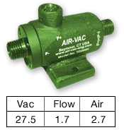 Air-Vac AV116H