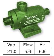 Air-Vac AV250M