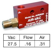 Air-Vac AVR038H Vacuum Pump