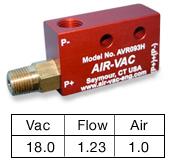 Air-Vac AVR093M Vacuum Pump