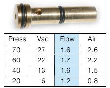 Air-Vac IAV116 Vacuum Sleeve Insert