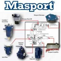 Masport Components and Pump Rebuild Kits